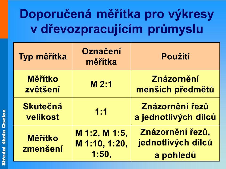 Střední škola Oselce 150 M 2:1 M 1:1 M 1:2 Příklad