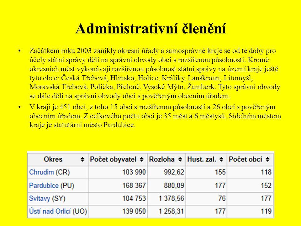 Administrativní členění Začátkem roku 2003 zanikly okresní úřady a samosprávné kraje se od té doby pro účely státní správy dělí na správní obvody obcí s rozšířenou působností.