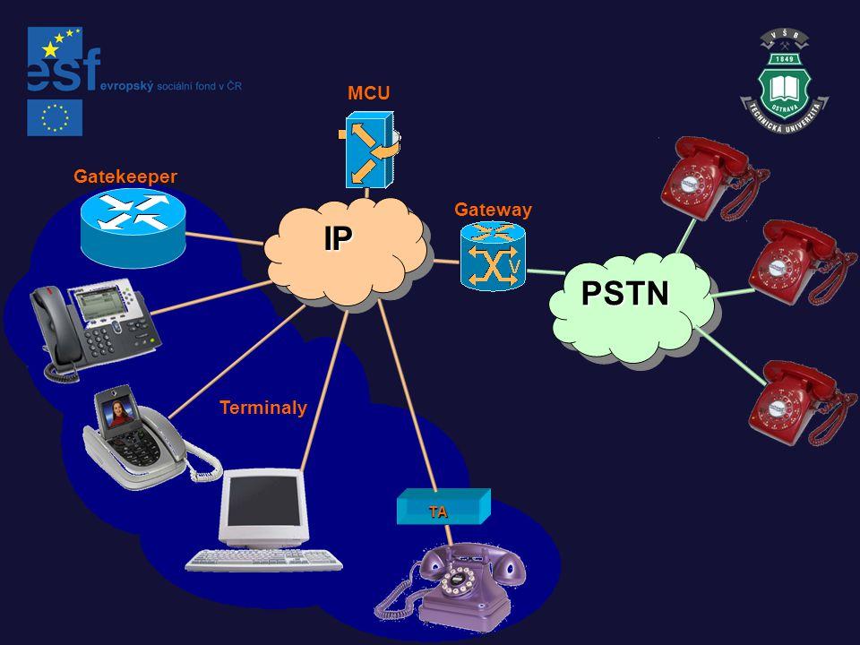 IPIP TA PSTNPSTN Gatekeeper MCU Gateway Terminaly