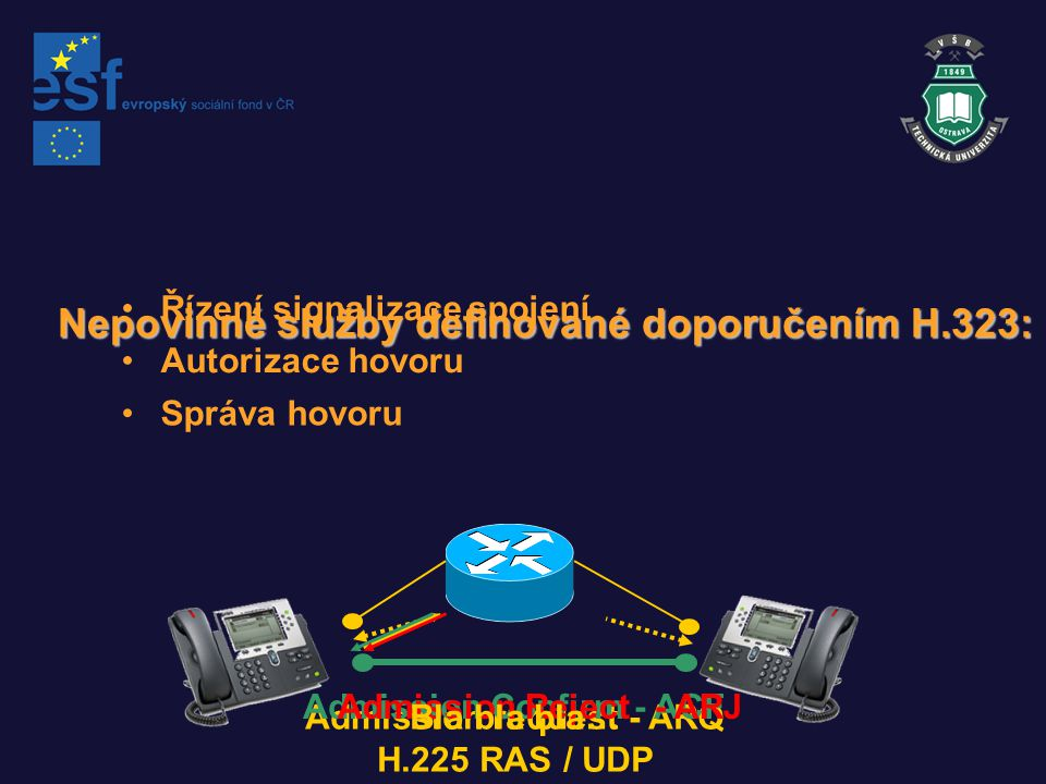 533 891 020 Povinné služby definované doporučením H.323: Změna telefoního čísla na IP adresu Řízení přístupu 10.168.10.40H.323 Řízení přenosové kapaci