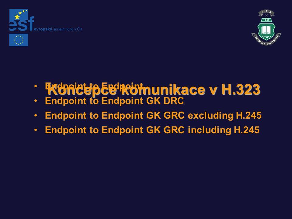 Nepovinné služby definované doporučením H.323: Řízení signalizace spojení Autorizace hovoru Správa hovoru Admission request - ARQ H.225 RAS / UDP Admi