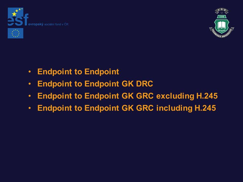 H.225 (Q.931) Alerting /ConnectH.245 RTP/RTCP stream - UDP Admission request - ARQ H.225 RAS / UDP Admission Confirm - ACF 541 234 256 10.168.19.40 H.