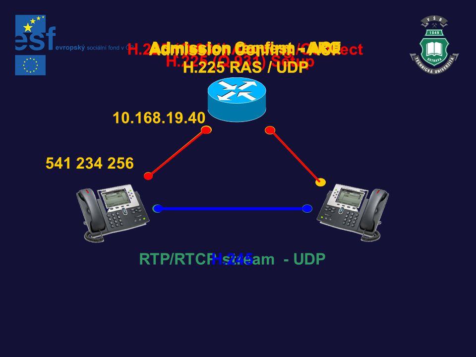 Endpoint to Endpoint Endpoint to Endpoint GK DRC Endpoint to Endpoint GK GRC excluding H.245 Endpoint to Endpoint GK GRC including H.245
