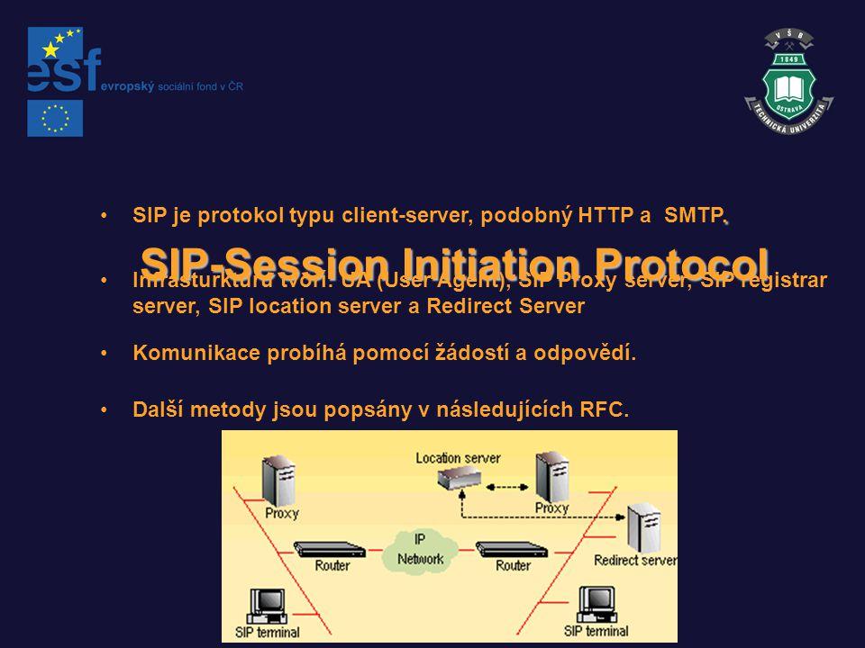 SIP – alternativa a rival H.323 Roku 1999 publikován doporučením RFC 2543,skupiny MMUSIC (Multimedia Session Control) Další práci přebírá skupina s oz