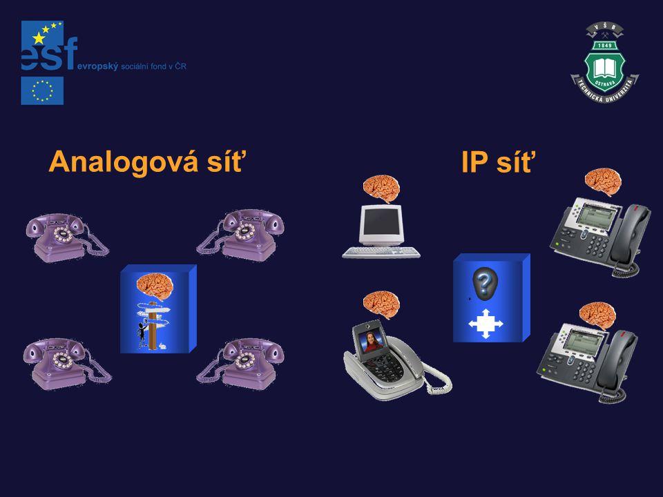 Architektury sítí VoIP
