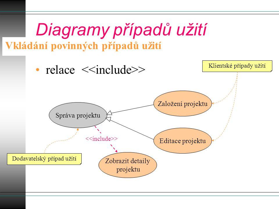 relace > Vkládání povinných případů užití Diagramy případů užití Správa projektu Založení projektu Editace projektu Klientské případy užití Dodavatels