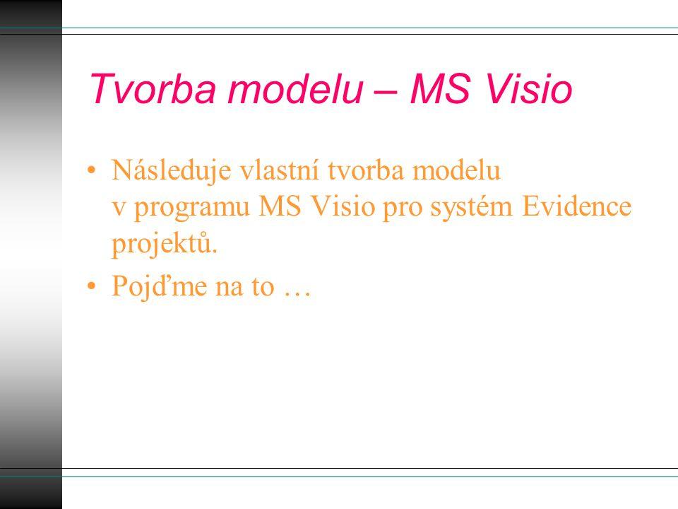 Tvorba modelu – MS Visio Následuje vlastní tvorba modelu v programu MS Visio pro systém Evidence projektů. Pojďme na to …