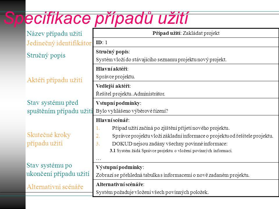 Specifikace případů užití Případ užití: Zakládat projekt ID: 1 Stručný popis: Systém vloží do stávajícího seznamu projektu nový projekt. Hlavní aktéři