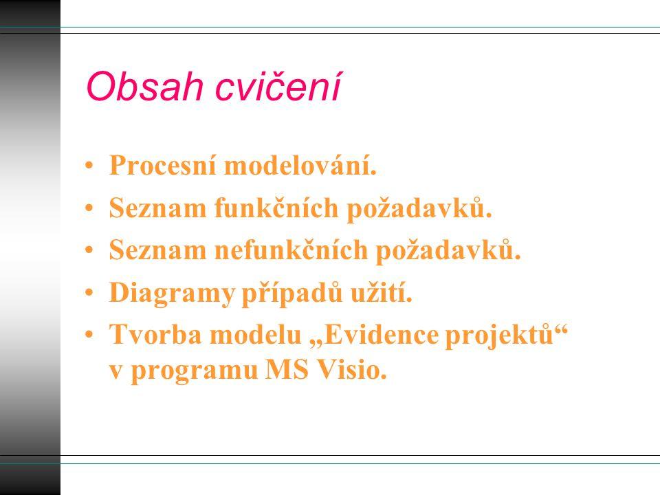 """Obsah cvičení Procesní modelování. Seznam funkčních požadavků. Seznam nefunkčních požadavků. Diagramy případů užití. Tvorba modelu """"Evidence projektů"""""""