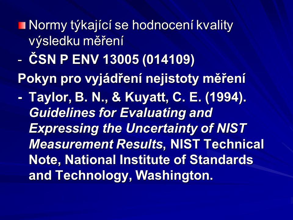 Normy týkající se hodnocení kvality výsledku měření -ČSN P ENV 13005 (014109) Pokyn pro vyjádření nejistoty měření -Taylor, B.