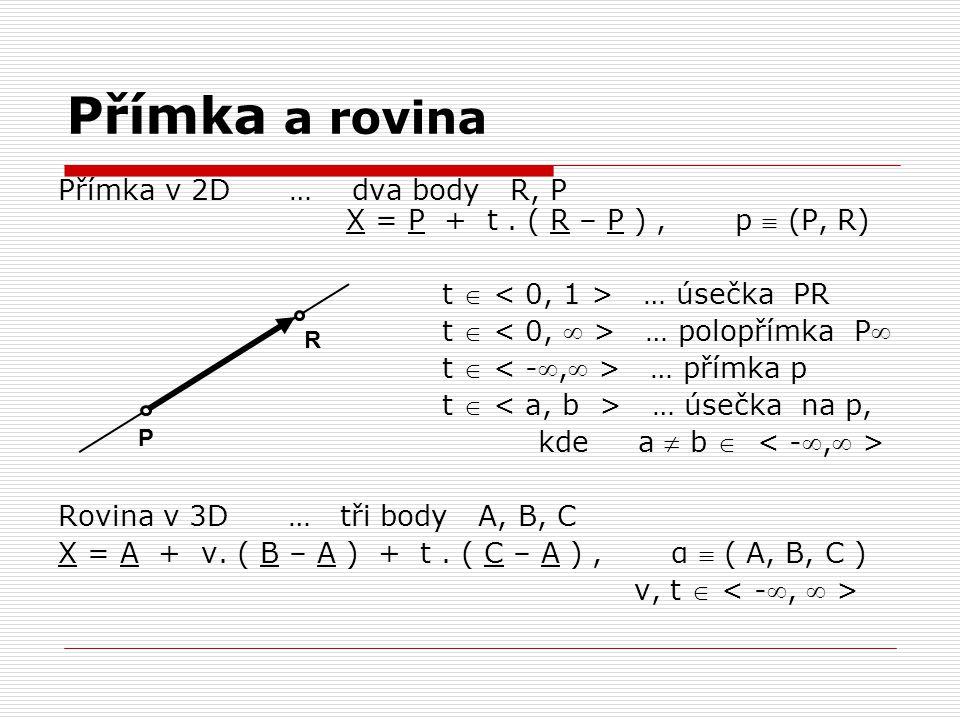 Přímka a rovina Přímka v 2D … dva body R, P X = P + t. ( R – P ), p  (P, R) t  … úsečka PR t  … polopřímka P t  … přímka p t  … úsečka na p, kde