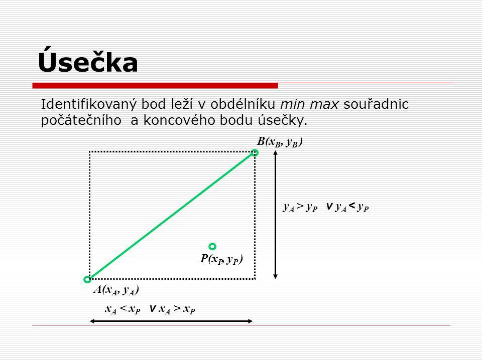 A(x A, y A ) B(x B, y B ) P(x P, y P ) x A x P y A > y P v y A < y P Identifikovaný bod leží v obdélníku min max souřadnic počátečního a koncového bod