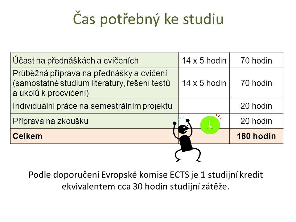Čas potřebný ke studiu Účast na přednáškách a cvičeních14 x 5 hodin70 hodin Průběžná příprava na přednášky a cvičení (samostatné studium literatury, řešení testů a úkolů k procvičení) 14 x 5 hodin70 hodin Individuální práce na semestrálním projektu20 hodin Příprava na zkoušku20 hodin Celkem180 hodin Podle doporučení Evropské komise ECTS je 1 studijní kredit ekvivalentem cca 30 hodin studijní zátěže.