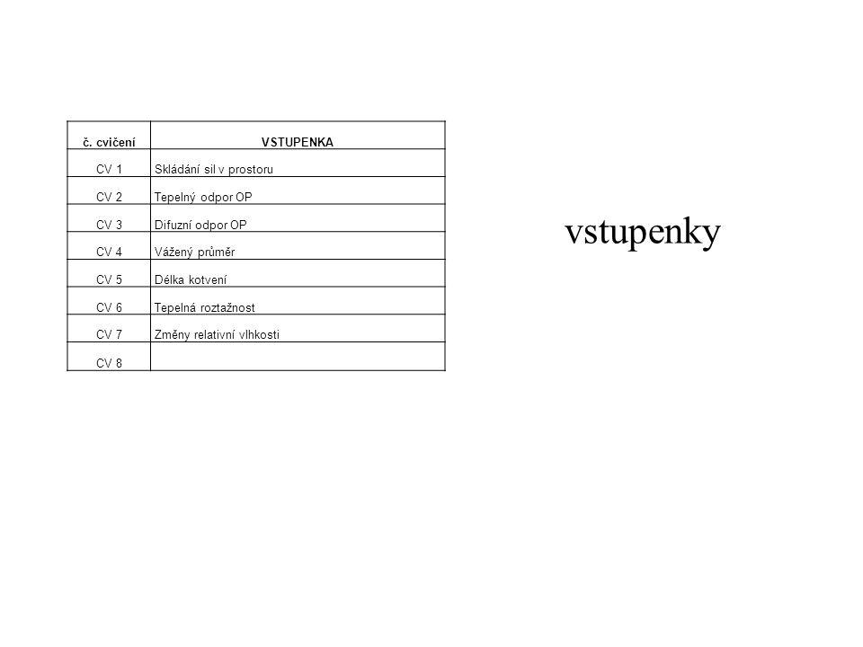 SEZNAM PŘÍLOH vstupenky č. cvičeníVSTUPENKA CV 1Skládání sil v prostoru CV 2Tepelný odpor OP CV 3Difuzní odpor OP CV 4Vážený průměr CV 5Délka kotvení