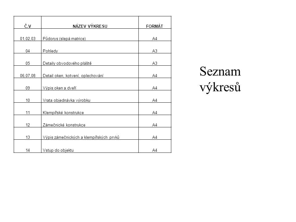 SEZNAM PŘÍLOH Seznam výkresů Č.VNÁZEV VÝKRESUFORMÁT 01,02,03Půdorys (slepá matrice)A4 04PohledyA3 05Detaily obvodového pláštěA3 06,07,08Detail oken, k