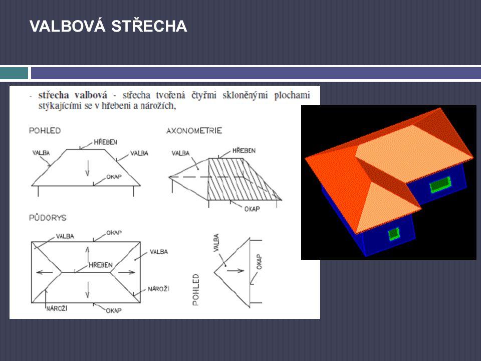 Valbové střechy řešíme pomocí nárožních krokví a vaznicového věnce - Vaznicový věnec - Nárožní krokev VALBOVÁ STŘECHA