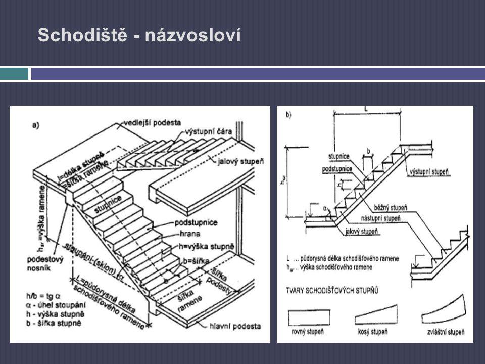 Schodiště – návrh Schodišťové stupně: