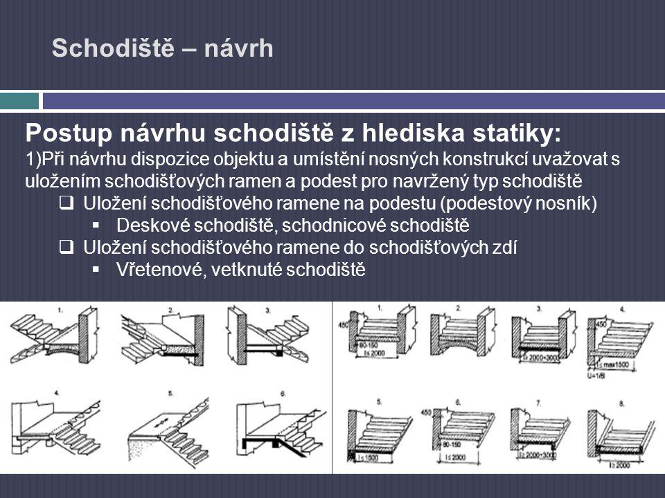 Doporučené rozměry prvků schodiště: Další požadavky na návrh schodišť: