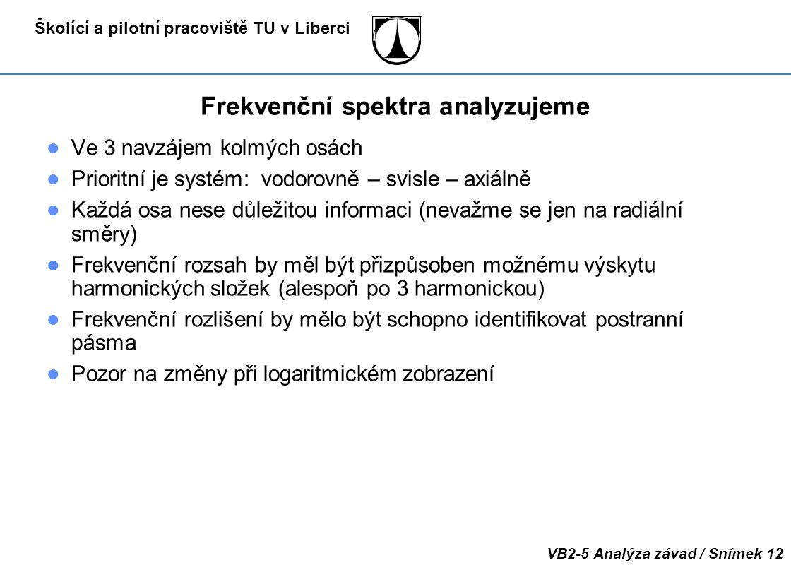 Školící a pilotní pracoviště TU v Liberci VB2-5 Analýza závad / Snímek 12 Frekvenční spektra analyzujeme Ve 3 navzájem kolmých osách Prioritní je syst