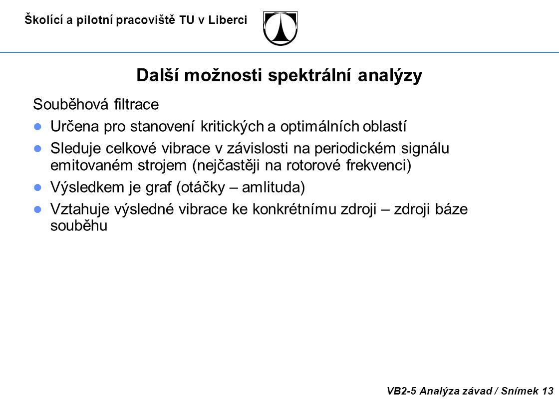 Školící a pilotní pracoviště TU v Liberci VB2-5 Analýza závad / Snímek 13 Další možnosti spektrální analýzy Souběhová filtrace Určena pro stanovení kr