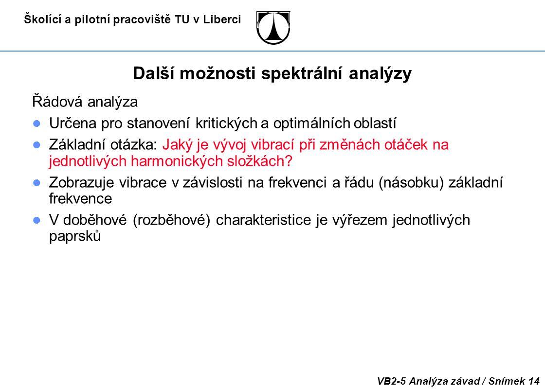 Školící a pilotní pracoviště TU v Liberci VB2-5 Analýza závad / Snímek 14 Další možnosti spektrální analýzy Řádová analýza Určena pro stanovení kritic