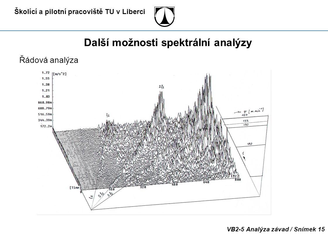 Školící a pilotní pracoviště TU v Liberci VB2-5 Analýza závad / Snímek 15 Další možnosti spektrální analýzy Řádová analýza