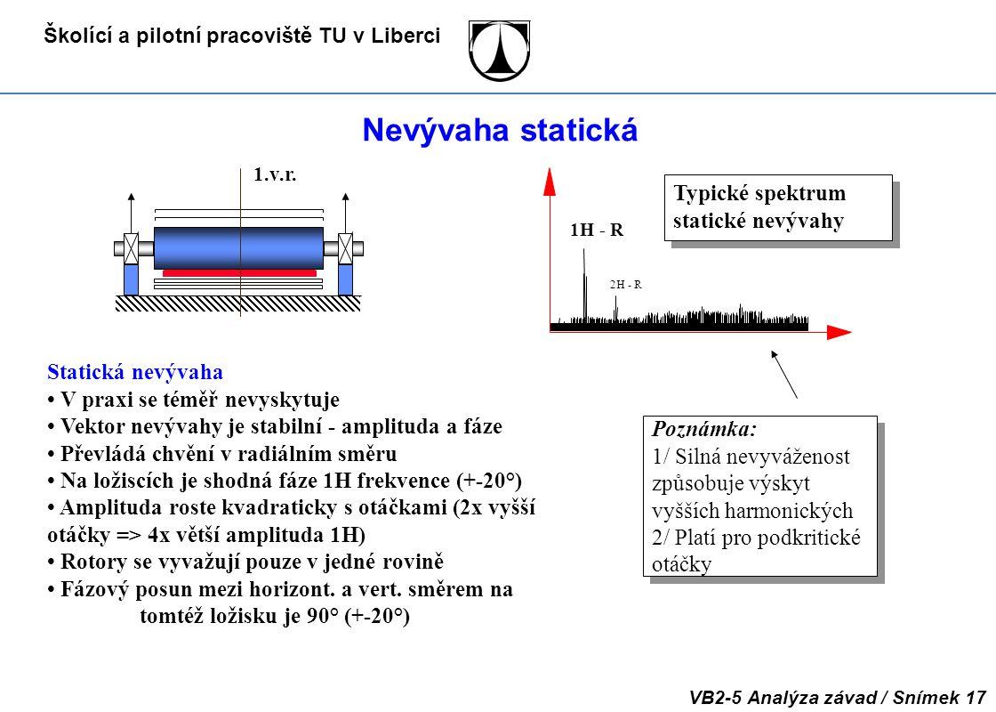 Školící a pilotní pracoviště TU v Liberci VB2-5 Analýza závad / Snímek 17 Nevývaha statická Statická nevývaha V praxi se téměř nevyskytuje Vektor nevý