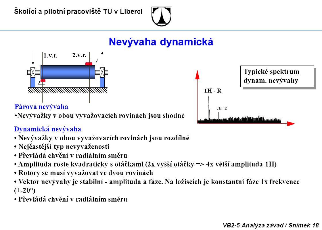Školící a pilotní pracoviště TU v Liberci VB2-5 Analýza závad / Snímek 18 Nevývaha dynamická Dynamická nevývaha Nevývažky v obou vyvažovacích rovinách
