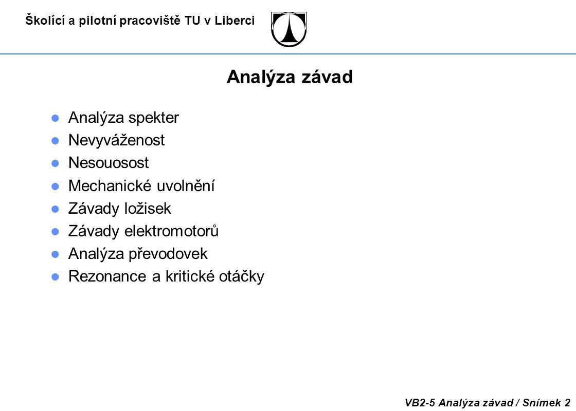 Školící a pilotní pracoviště TU v Liberci VB2-5 Analýza závad / Snímek 2 Analýza závad Analýza spekter Nevyváženost Nesouosost Mechanické uvolnění Záv