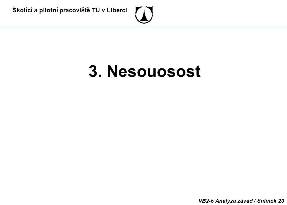 Školící a pilotní pracoviště TU v Liberci VB2-5 Analýza závad / Snímek 20 3. Nesouosost