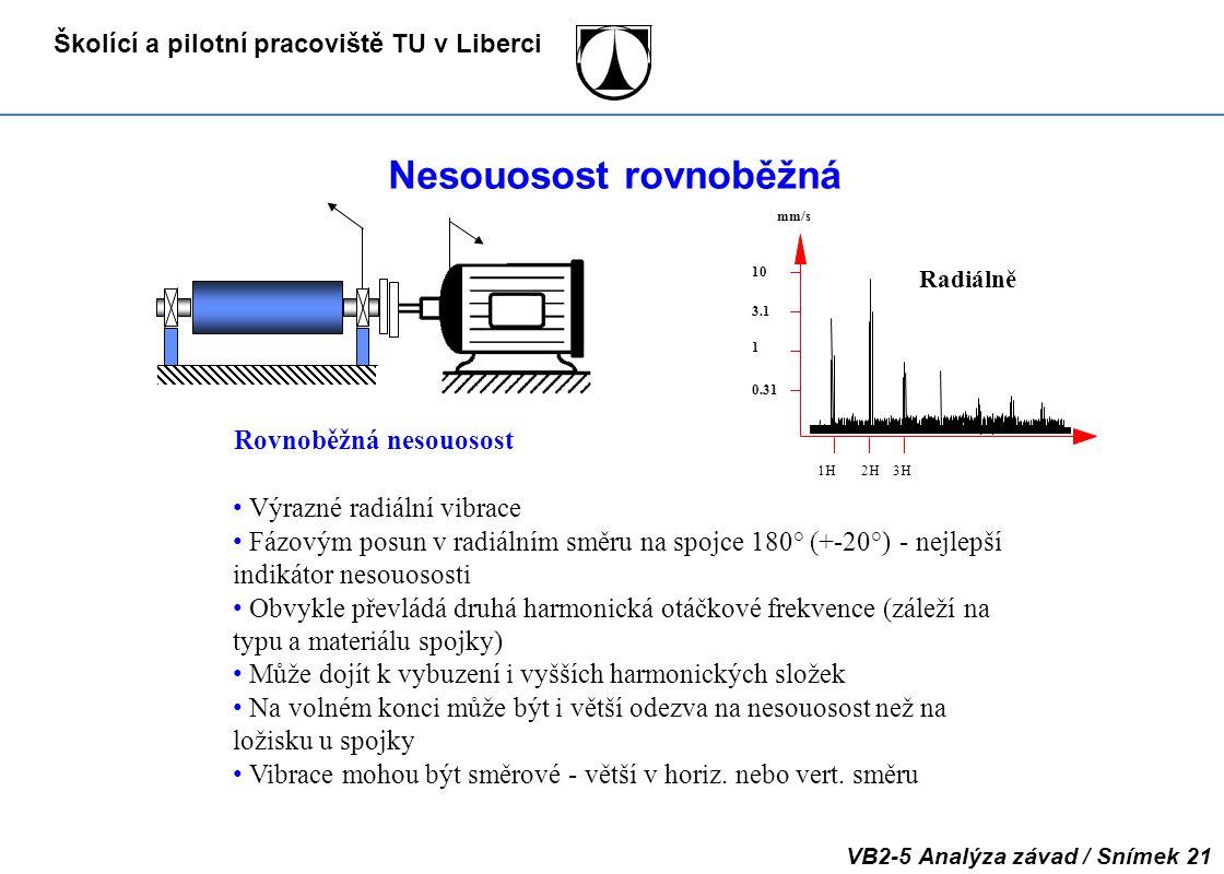 Školící a pilotní pracoviště TU v Liberci VB2-5 Analýza závad / Snímek 21 Nesouosost rovnoběžná Rovnoběžná nesouosost 1H 2H 3H mm/s 10 3.1 1 0.31 Výra