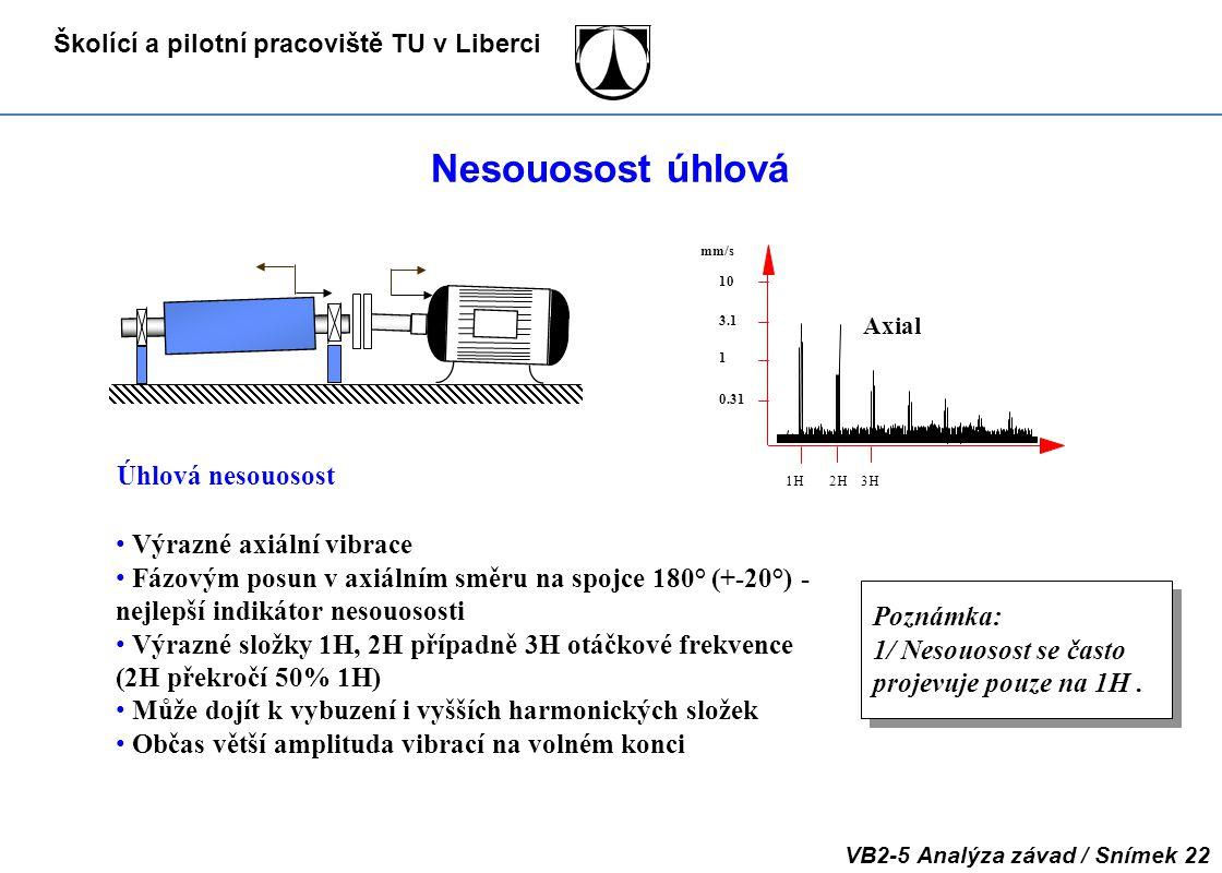Školící a pilotní pracoviště TU v Liberci VB2-5 Analýza závad / Snímek 22 Nesouosost úhlová Úhlová nesouosost Výrazné axiální vibrace Fázovým posun v