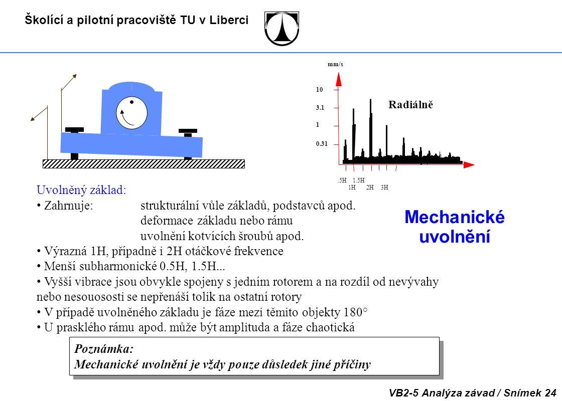 Školící a pilotní pracoviště TU v Liberci VB2-5 Analýza závad / Snímek 24 Mechanické uvolnění Uvolněný základ: Zahrnuje: strukturální vůle základů, po
