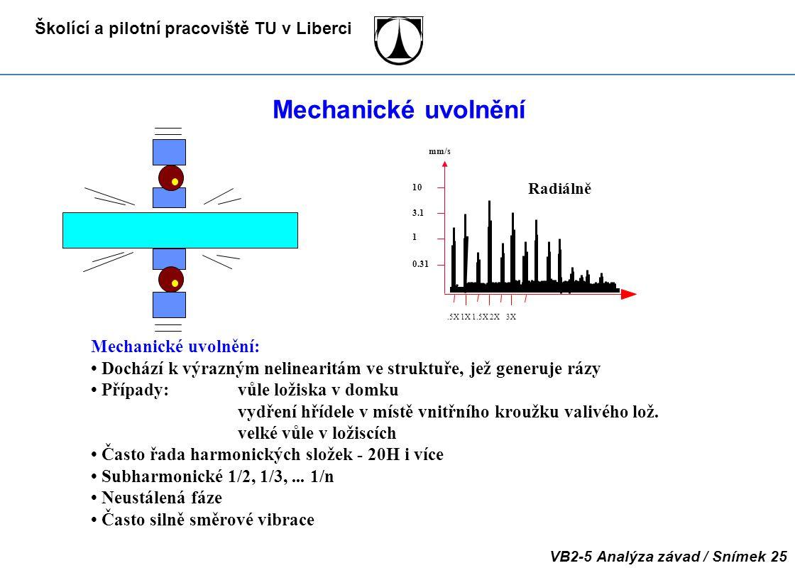 Školící a pilotní pracoviště TU v Liberci VB2-5 Analýza závad / Snímek 25 Mechanické uvolnění Mechanické uvolnění: Dochází k výrazným nelinearitám ve