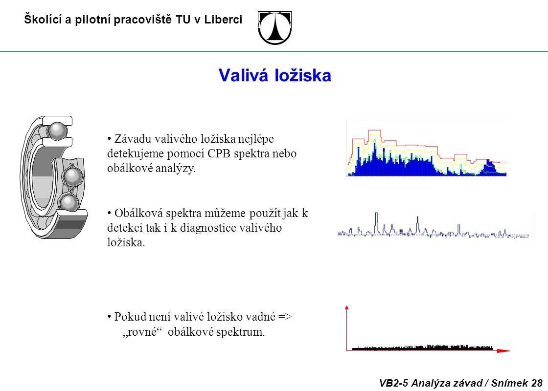 Školící a pilotní pracoviště TU v Liberci VB2-5 Analýza závad / Snímek 28 Valivá ložiska Závadu valivého ložiska nejlépe detekujeme pomocí CPB spektra