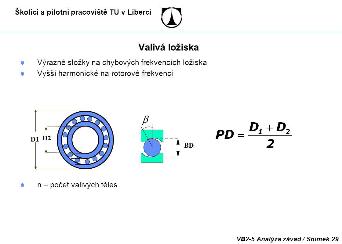 Školící a pilotní pracoviště TU v Liberci VB2-5 Analýza závad / Snímek 29 Valivá ložiska Výrazné složky na chybových frekvencích ložiska Vyšší harmoni
