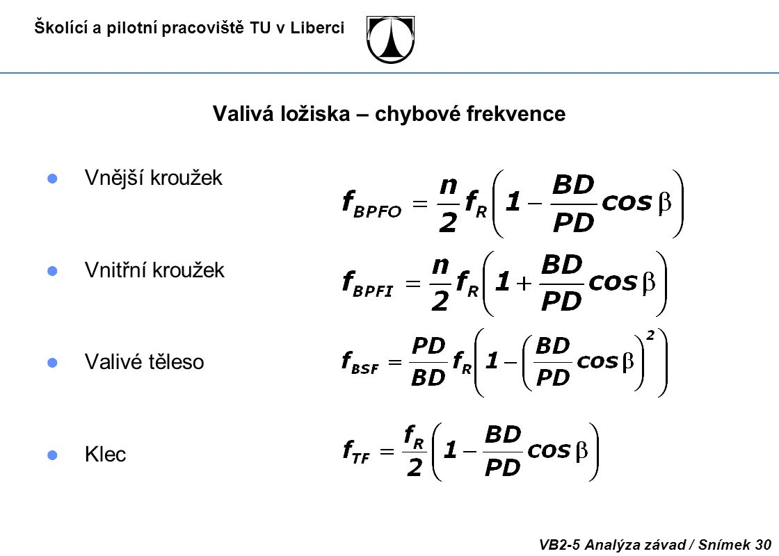 Školící a pilotní pracoviště TU v Liberci VB2-5 Analýza závad / Snímek 30 Valivá ložiska – chybové frekvence Vnější kroužek Vnitřní kroužek Valivé těl