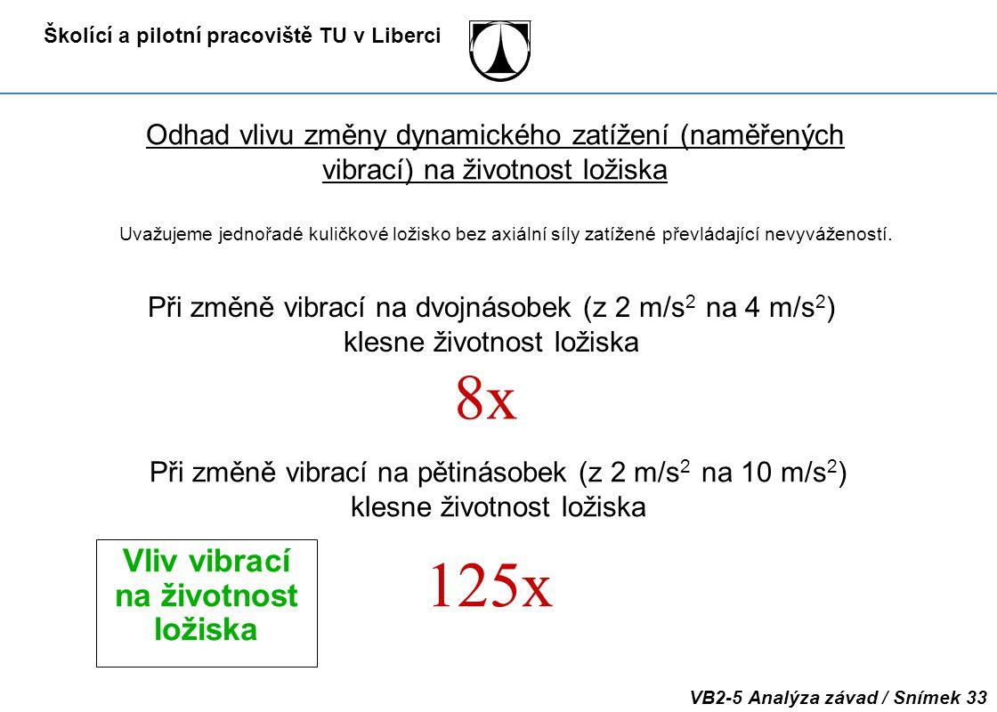 Školící a pilotní pracoviště TU v Liberci VB2-5 Analýza závad / Snímek 33 Vliv vibrací na životnost ložiska Odhad vlivu změny dynamického zatížení (na