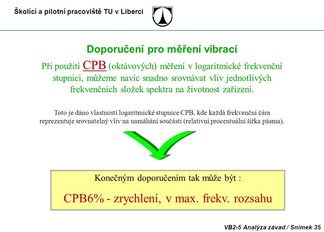 Školící a pilotní pracoviště TU v Liberci VB2-5 Analýza závad / Snímek 35 Doporučení pro měření vibrací CPB Při použití CPB (oktávových) měření v loga