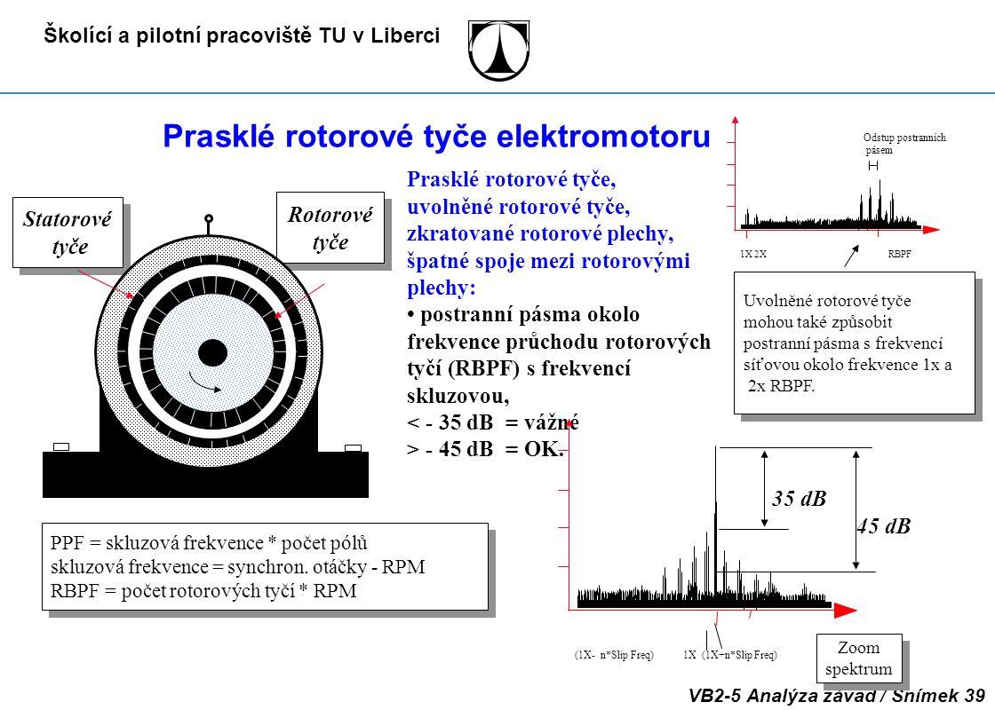 Školící a pilotní pracoviště TU v Liberci VB2-5 Analýza závad / Snímek 39 Prasklé rotorové tyče elektromotoru Statorové tyče Statorové tyče Rotorové t
