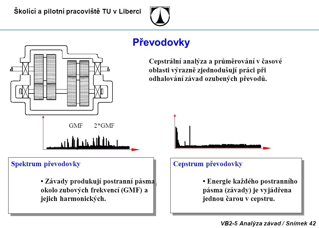 Školící a pilotní pracoviště TU v Liberci VB2-5 Analýza závad / Snímek 42 Převodovky Cepstrální analýza a průměrování v časové oblasti výrazně zjednod