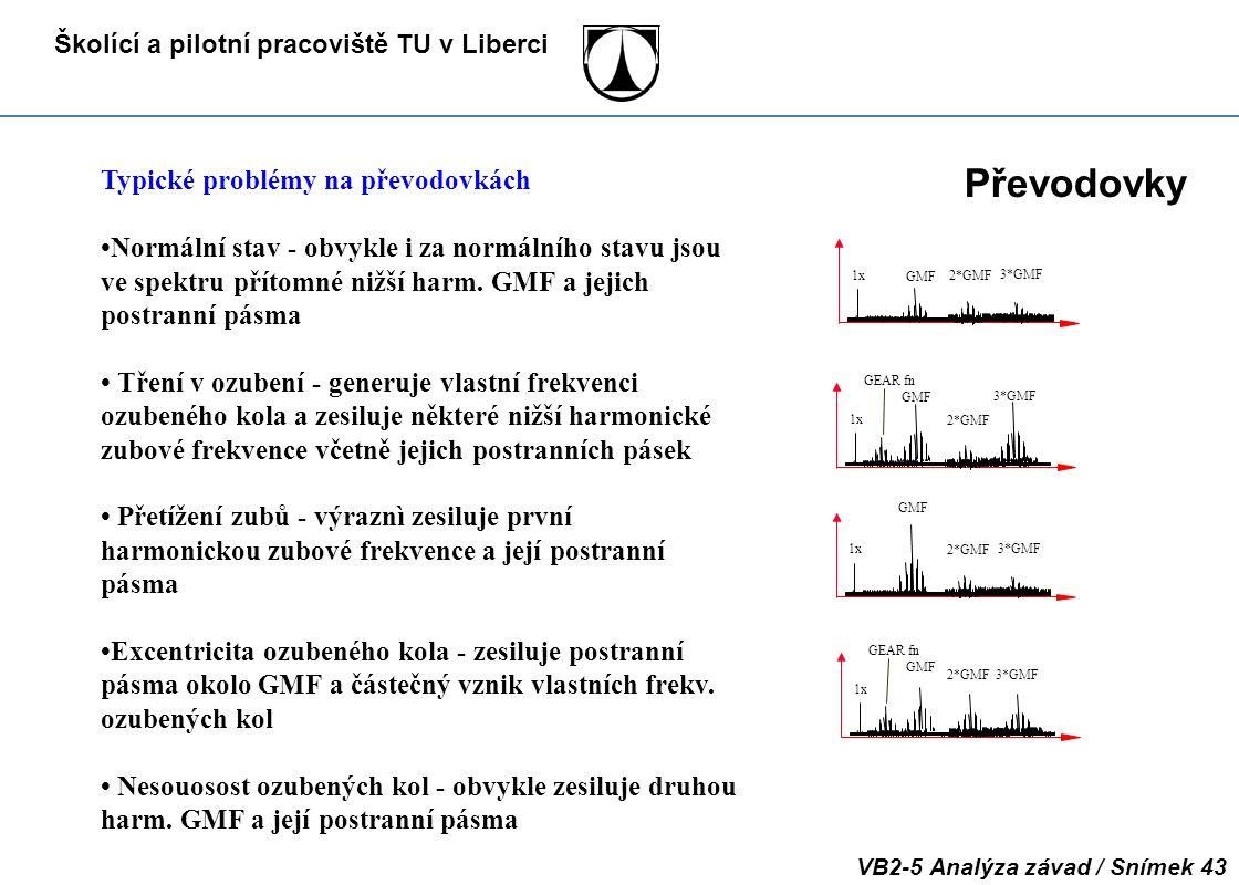 Školící a pilotní pracoviště TU v Liberci VB2-5 Analýza závad / Snímek 43 Převodovky Typické problémy na převodovkách Normální stav - obvykle i za nor