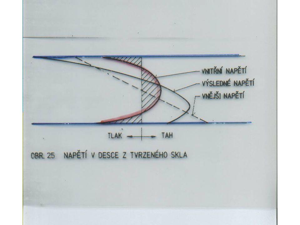Vývoj systémů řízení jakosti Obr.