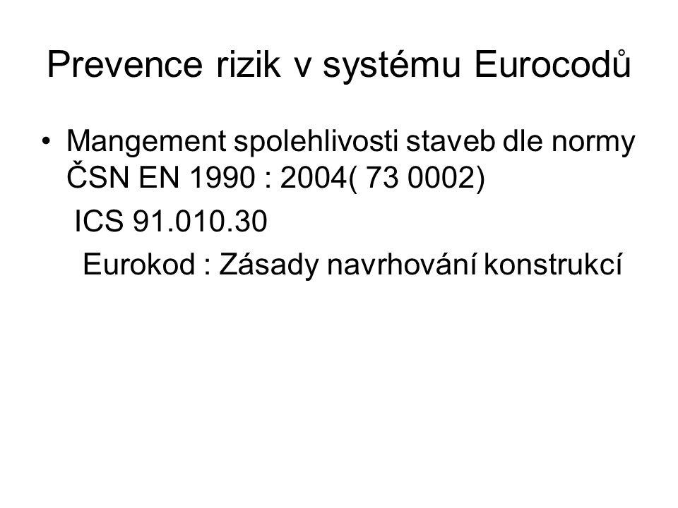Prevence rizik v systému Eurocodů Mangement spolehlivosti staveb dle normy ČSN EN 1990 : 2004( 73 0002) ICS 91.010.30 Eurokod : Zásady navrhování kons