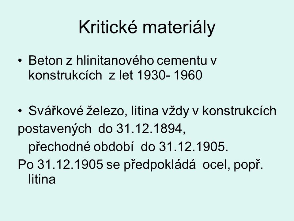 Kritické materiály Beton z hlinitanového cementu v konstrukcích z let 1930- 1960 Svářkové železo, litina vždy v konstrukcích postavených do 31.12.1894