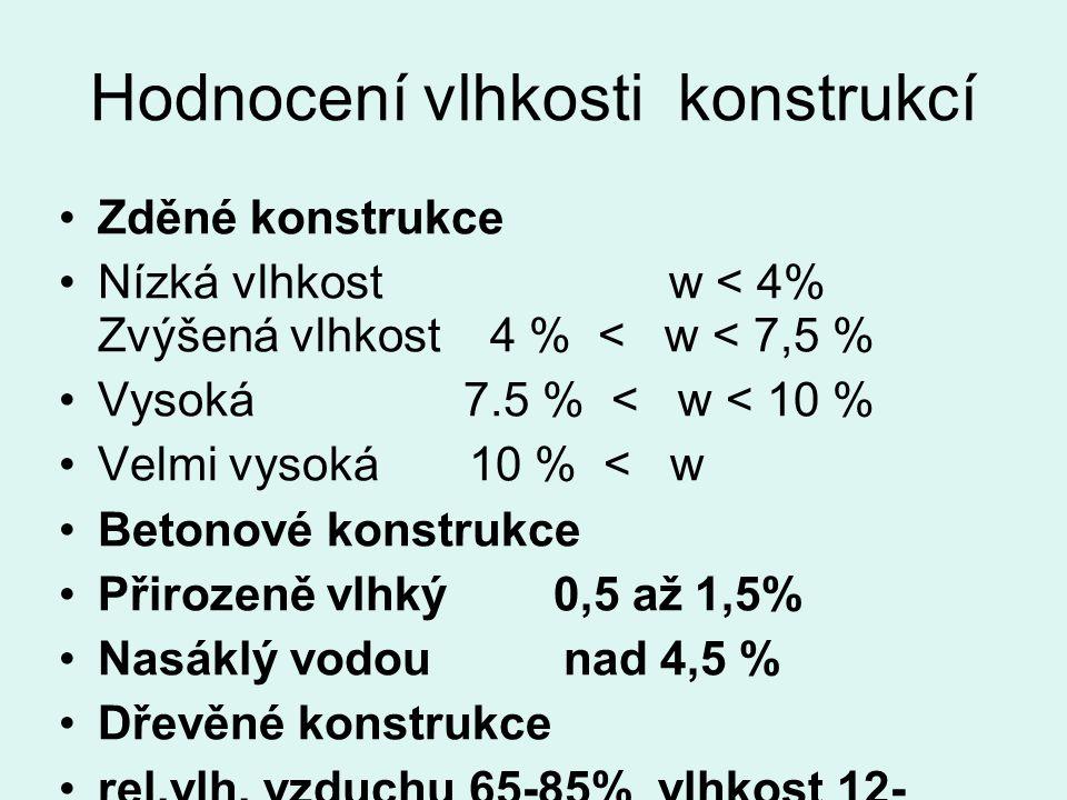 Hodnocení vlhkosti konstrukcí Zděné konstrukce Nízká vlhkost w < 4% Zvýšená vlhkost 4 % < w < 7,5 % Vysoká 7.5 % < w < 10 % Velmi vysoká 10 % < w Beto