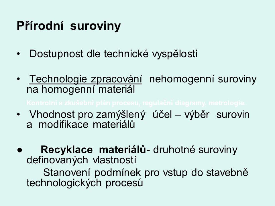 Přírodní suroviny Dostupnost dle technické vyspělosti Technologie zpracování nehomogenní suroviny na homogenní materiál Vhodnost pro zamýšlený účel –