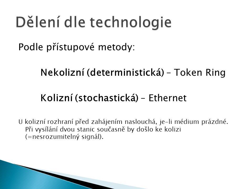 Podle přístupové metody: Nekolizní (deterministická) – Token Ring Kolizní (stochastická) – Ethernet U kolizní rozhraní před zahájením naslouchá, je-li médium prázdné.