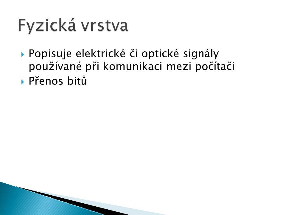  Popisuje elektrické či optické signály používané při komunikaci mezi počítači  Přenos bitů