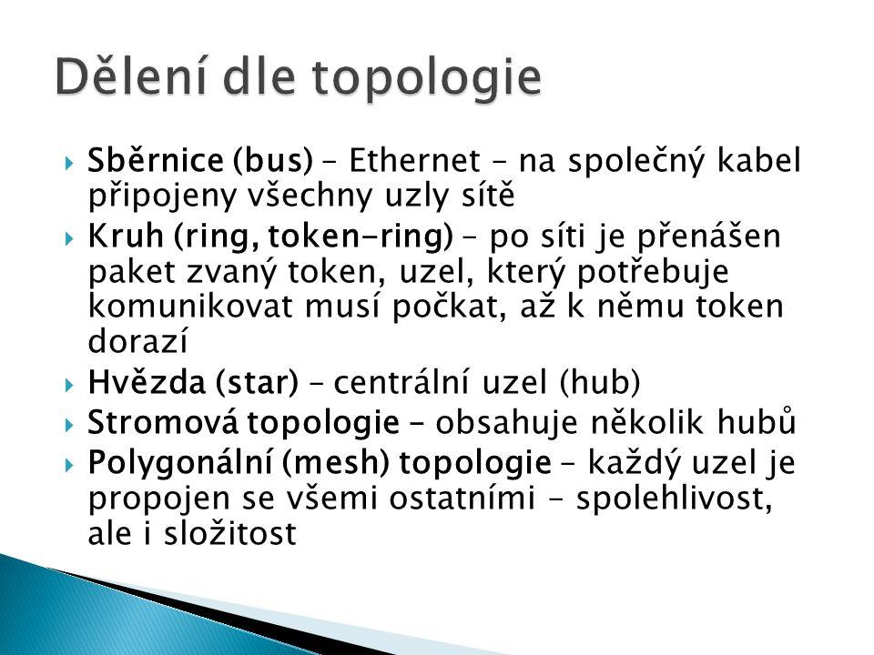  Sběrnice (bus) – Ethernet – na společný kabel připojeny všechny uzly sítě  Kruh (ring, token-ring) – po síti je přenášen paket zvaný token, uzel, který potřebuje komunikovat musí počkat, až k němu token dorazí  Hvězda (star) – centrální uzel (hub)  Stromová topologie – obsahuje několik hubů  Polygonální (mesh) topologie – každý uzel je propojen se všemi ostatními – spolehlivost, ale i složitost